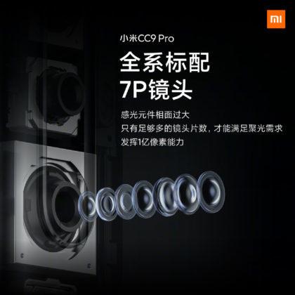 CC9 Pro kamera