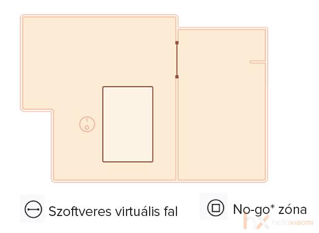 Szoftveres virtuális fal és no-go zóna